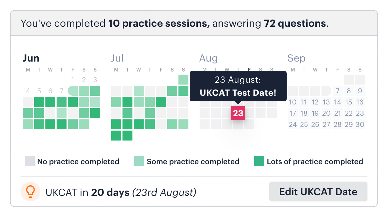 UCAT (UKCAT) 2019 Online Course — Medify