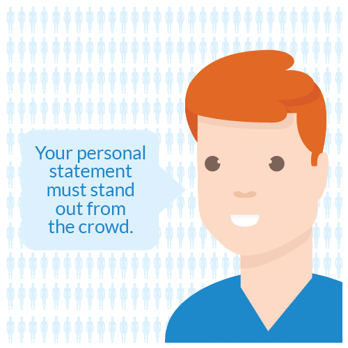 Personal Statement An Introduction Medify